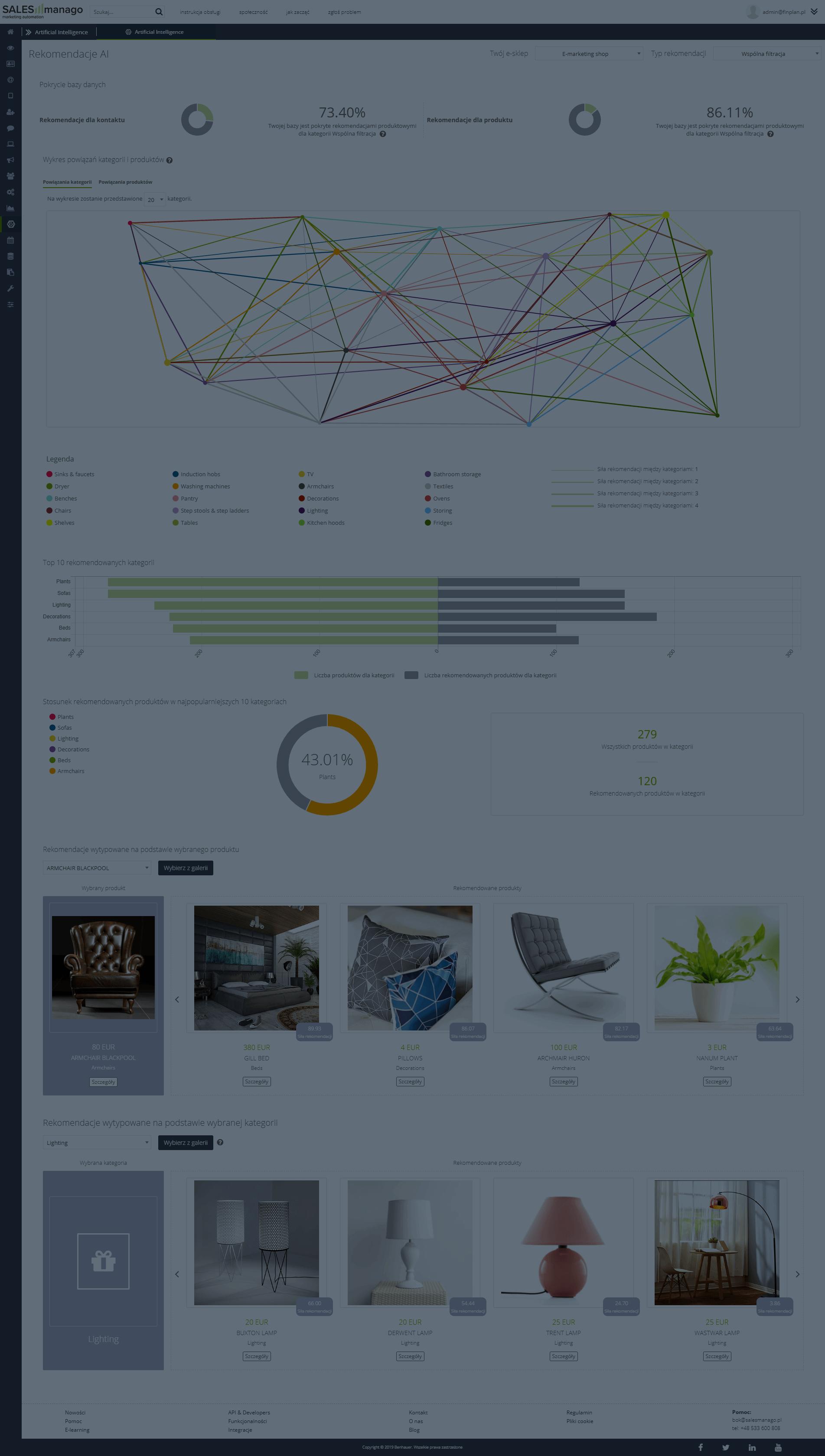 Rekomendacje AI
