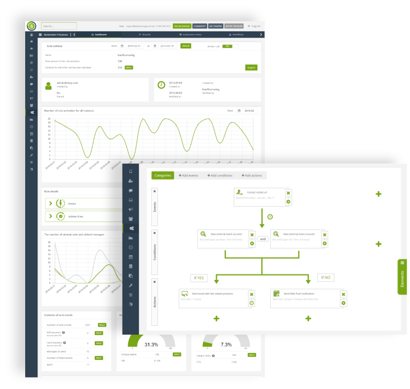 Marketing Automation featured in our SALESmanago suite is based on automation rules